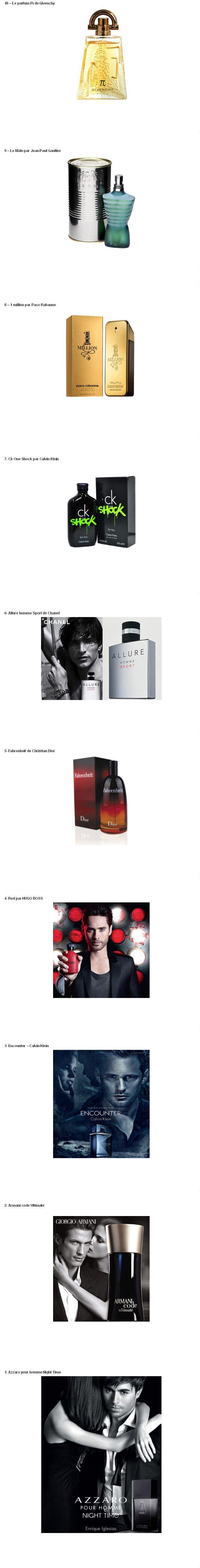 parfum-masculin